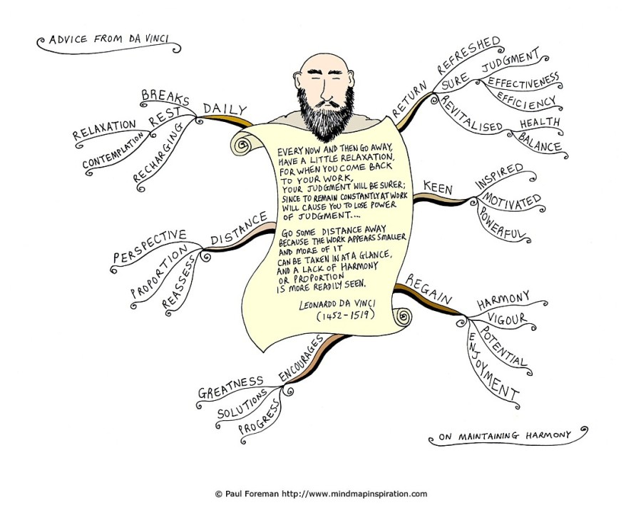 advice_from_da_vinci_mind_map_by_creativeinspiration-d34wyph.jpg
