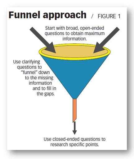 funnel-approach